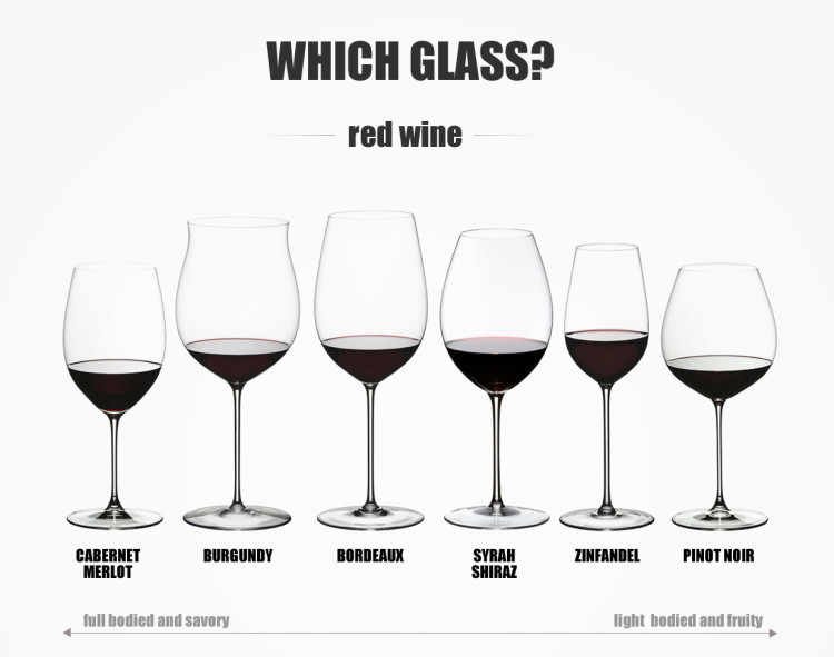imageedit 9 9989986892 - Cách chọn Ly thủy tinh uống rượu Vang phù hợp